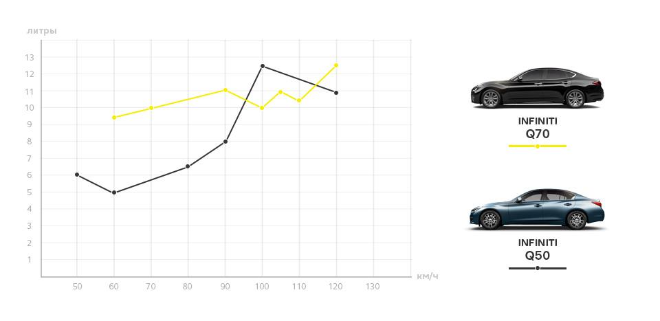 Эксперимент: что экономичнее, атмосферный V8 или гибрид?. Фото 5