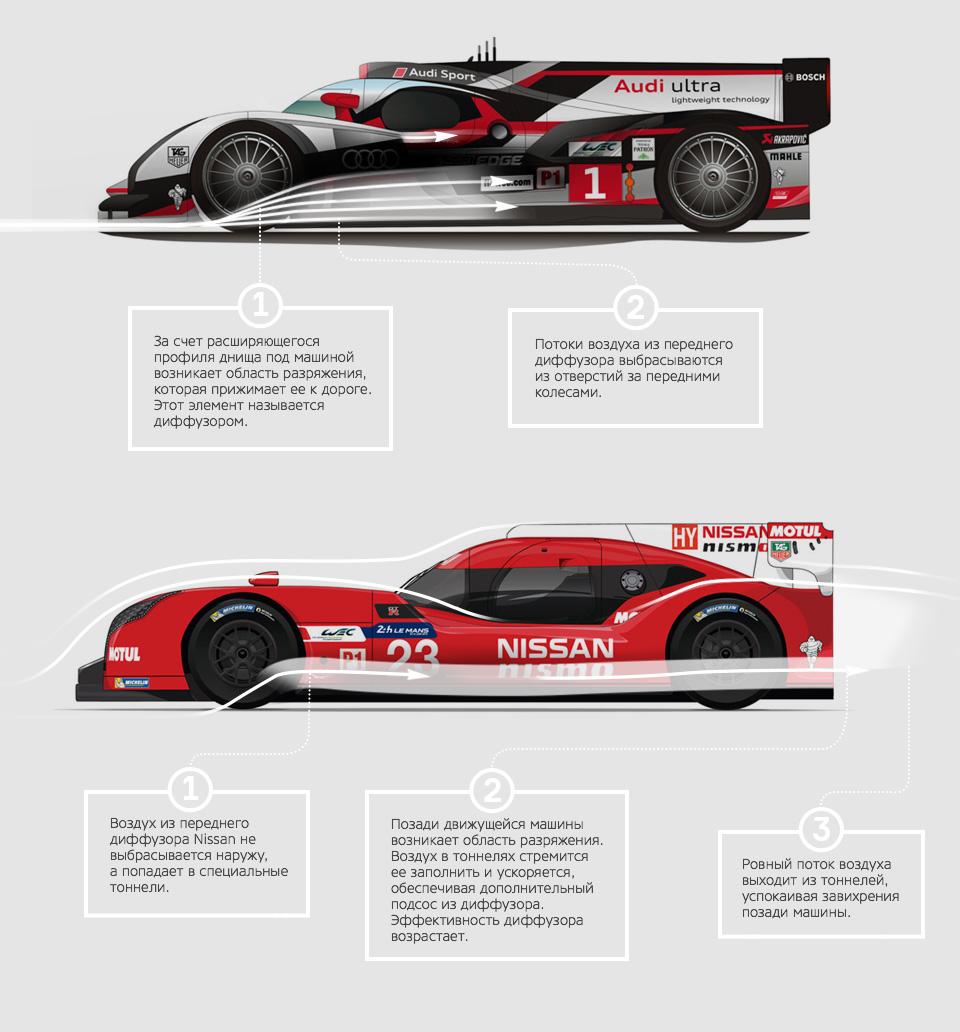 Почему гонки на выносливость в этом году были интереснее Формулы-1. Фото 8