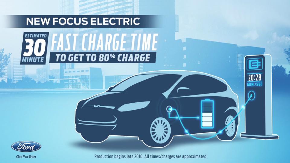 К 2020 году линейка «Форда» включит 13 электрических моделей . Фото 1