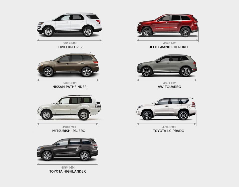 Что изменилось в большом паркетнике Ford Explorer, и комфортно ли в нем есть людей. Фото 1