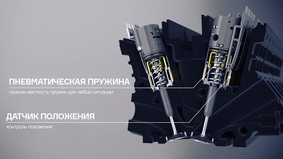 Как устроен революционный двигатель без распредвала. Фото 4