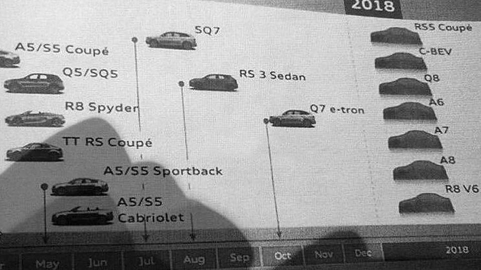 Audi R8 оснастят двигателем V6