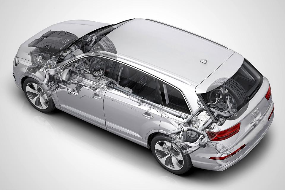 Каким будет Audi Q5 второго поколения. Фото 3