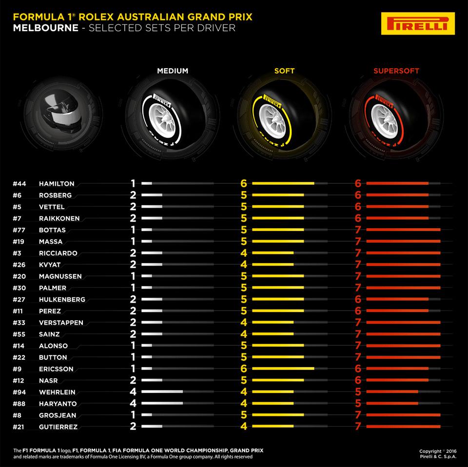 Главные вопросы о новом сезоне Формулы-1. Фото 6