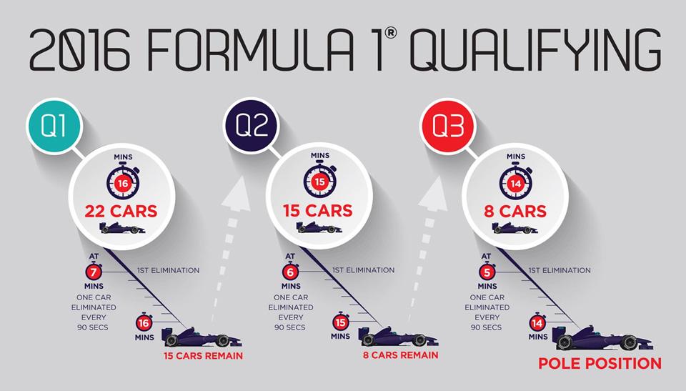 Главные вопросы о новом сезоне Формулы-1. Фото 8
