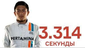 Главные вопросы о новом сезоне Формулы-1. Фото 4