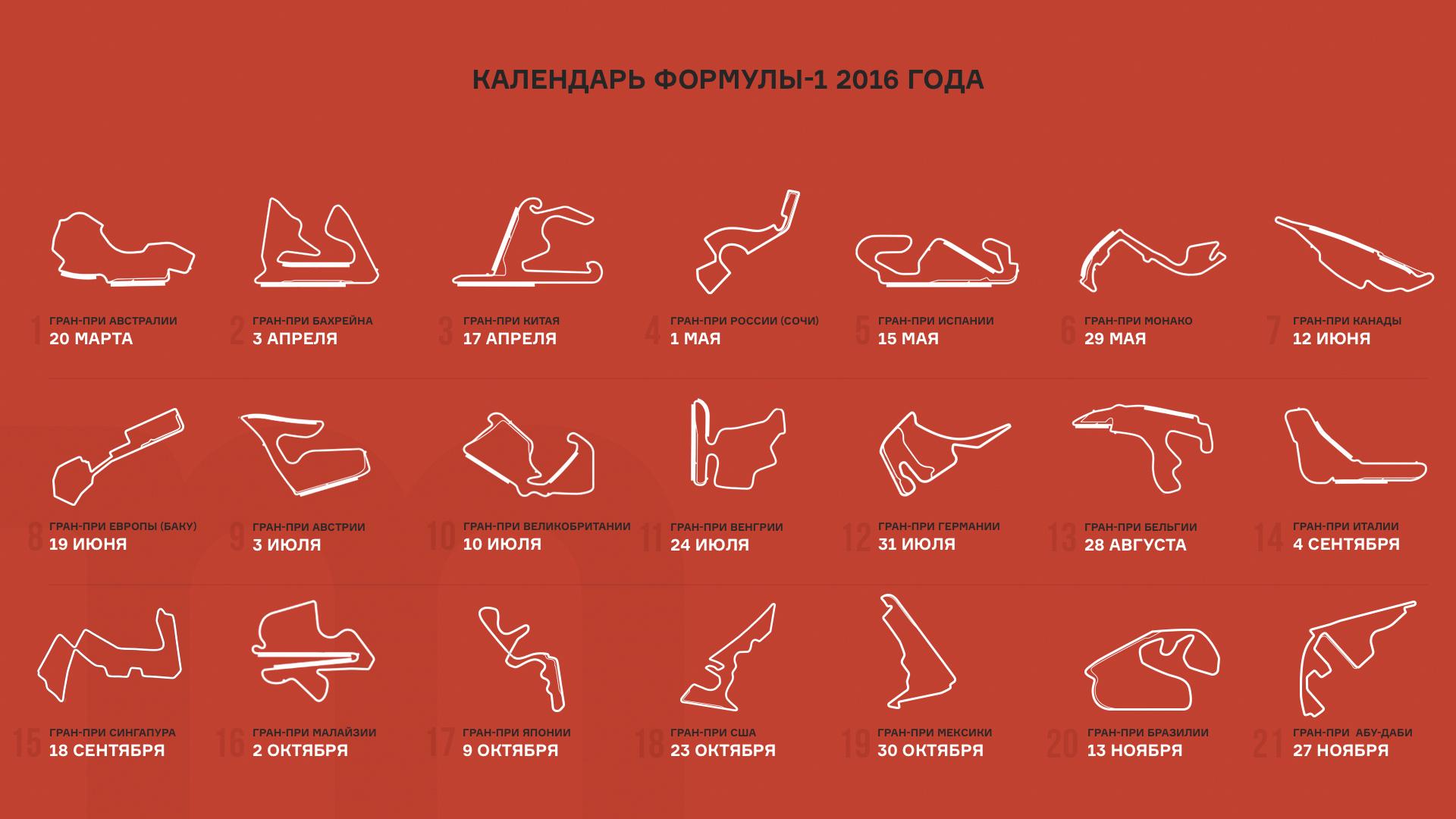 Главные вопросы о новом сезоне Формулы-1. Фото 11