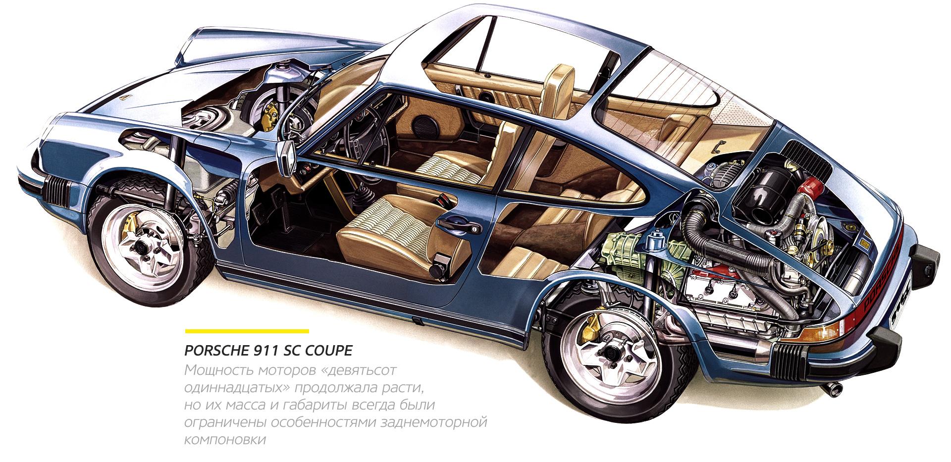 Как Porsche 911 получил приставку Turbo и изменил мир. Фото 2