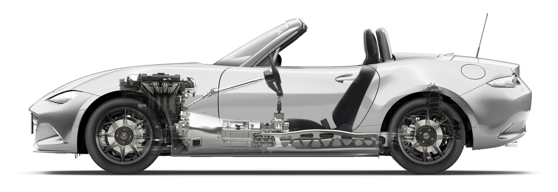 Пять кругов за рулем нового родстера Mazda MX-5. Фото 2