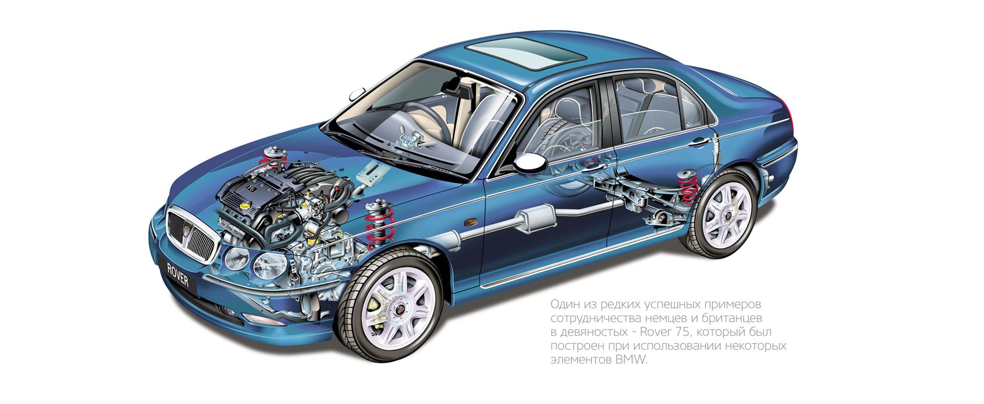 Как гибель Rover и кризис в Америке сделали Jaguar и Land Rover одной компанией. Фото 5