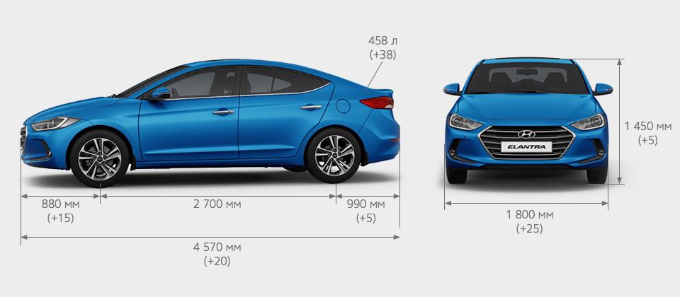 Тест-драйв нового седана Hyundai Elantra. Действительно нового. Фото 1