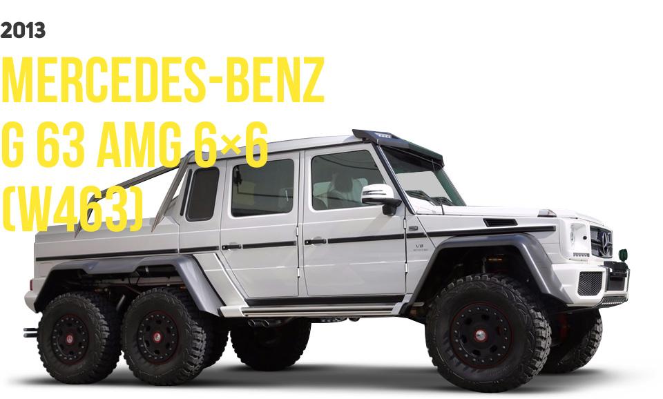 Самые безумные создания изистории Mercedes-AMG. Часть II. Фото 13