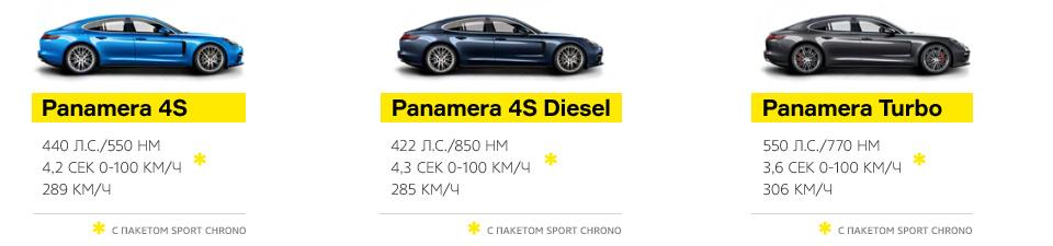 Инженеры Porsche сделали изPanamera самый совершенный спортседан вмире? Похоже, что да. Фото 1