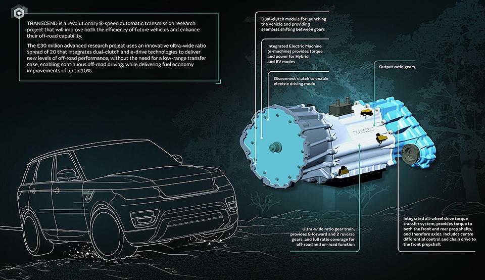 Новая трансмиссия получит встроенный электромотор