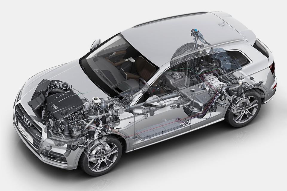 Пять фактов окроссовере Audi Q5 нового поколения. Фото 6