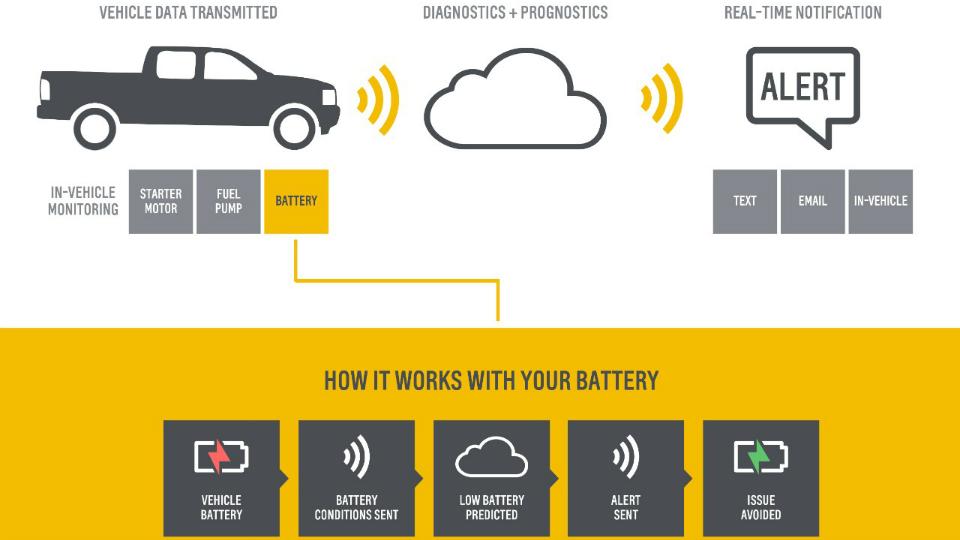 Машины General Motors научатся подстраиваться под привычки водителя. Фото 1