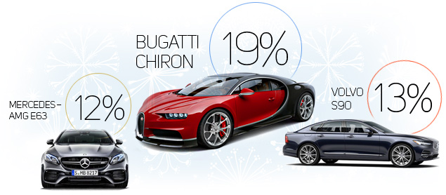 Главные автомобили 2016 года поверсии «Мотора». Фото 14