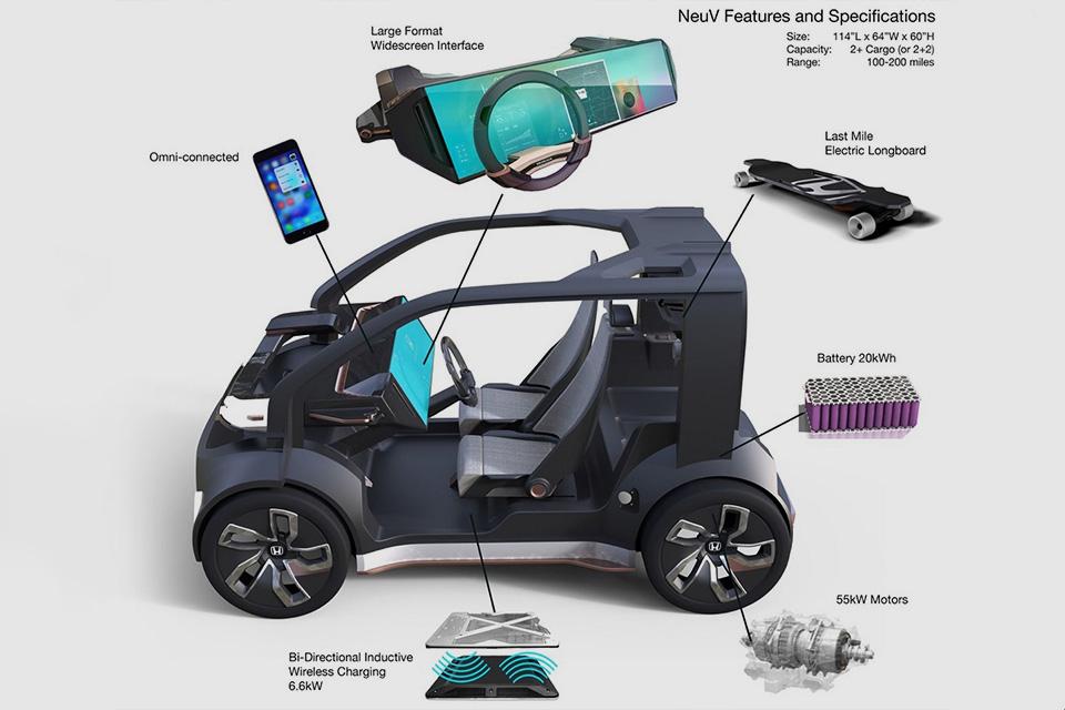 Искусственный интеллект, проекция иавтопилоты: 18 премьер выставки потребительской электроники вЛас-Вегасе. Фото 15