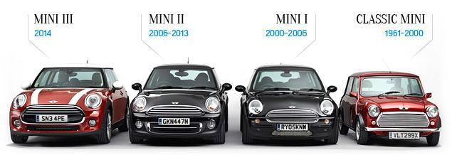 """Картинки по запросу """"Mini Cooper"""""""