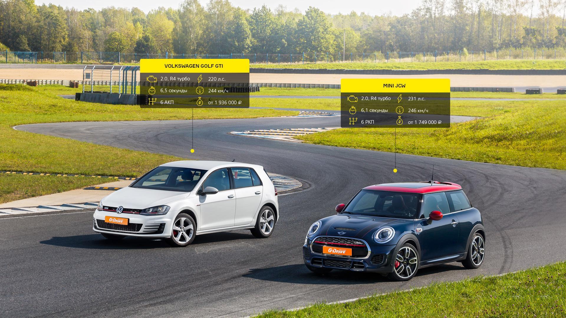 битва года Mini John Cooper Works против Volkswagen Golf Gti тест